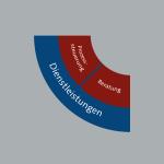 Dienstleistungen für Büromanagement